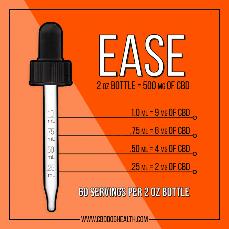 Serving chart of EASE: CBD Tincture For Dogs