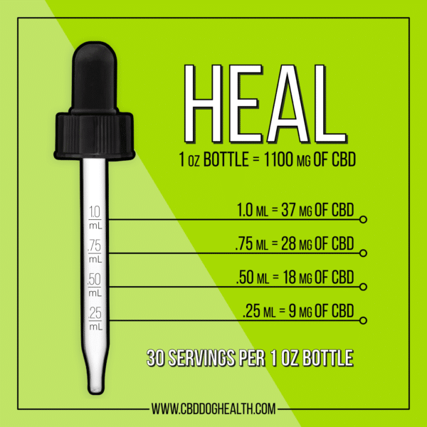 Serving chart of HEAL: CBD Tincture For Dogs 1100MG Bottle