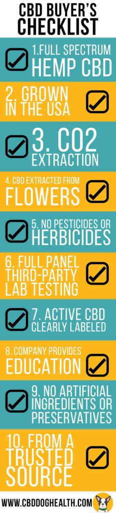 10 things to look for in your CBD infographic
