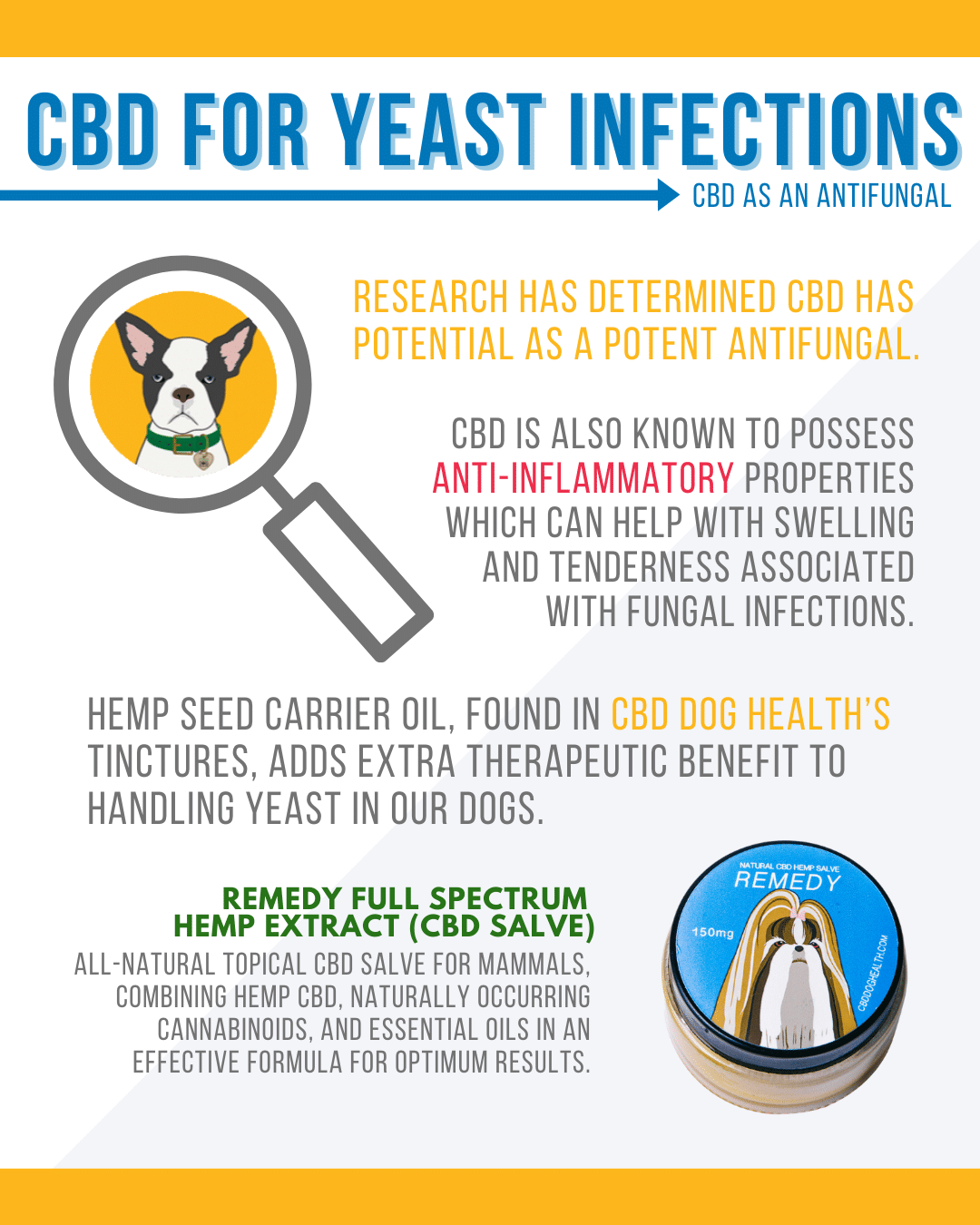 Natural Remedy Yeast in Dogs CBD
